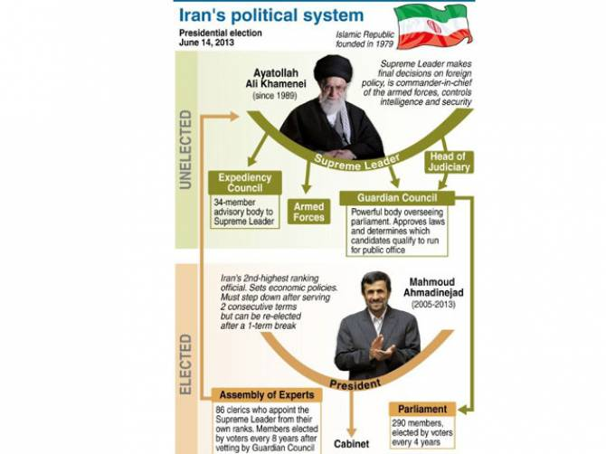America's Economic War against the People of Iran: Obama Signs Executive …