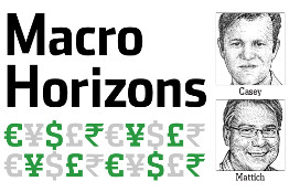 Macro Horizons: Data Help to Calm Nerves About State of Global Economy